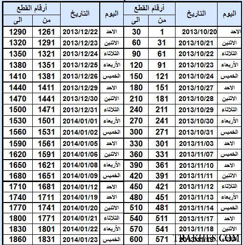 جدول تسليم اراضي قرعة 2007